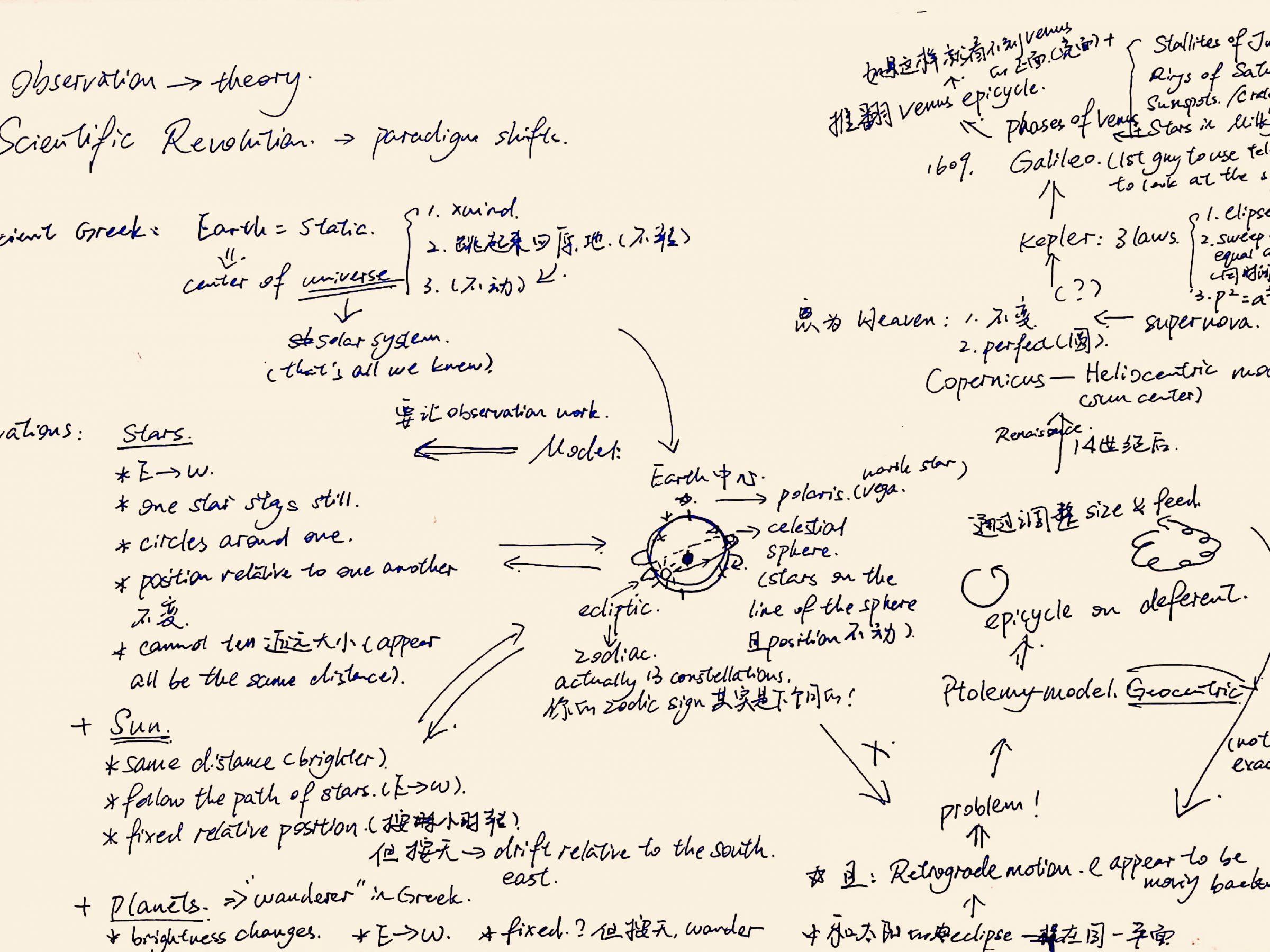 Scientific Revolution - Notes on Hum103